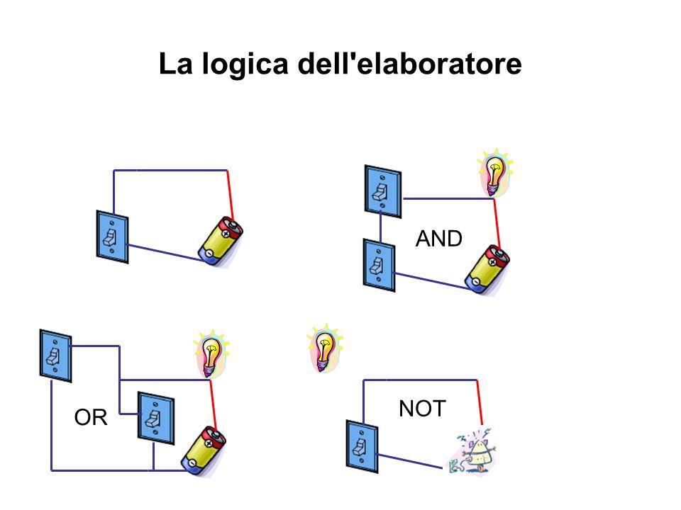 La logica dell elaboratore