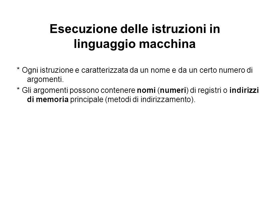Esecuzione delle istruzioni in linguaggio macchina