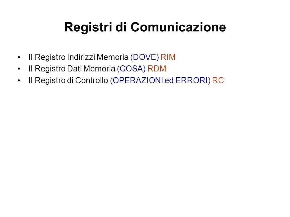 Registri di Comunicazione