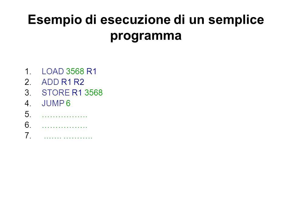 Esempio di esecuzione di un semplice programma