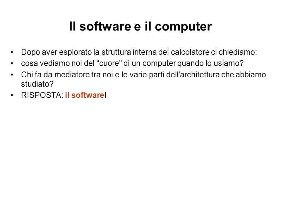 Il software e il computer