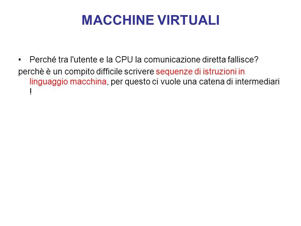 MACCHINE VIRTUALI Perché tra l utente e la CPU la comunicazione diretta fallisce