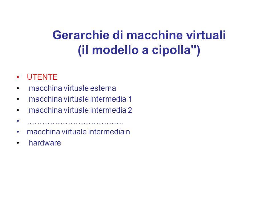 Gerarchie di macchine virtuali (il modello a cipolla )
