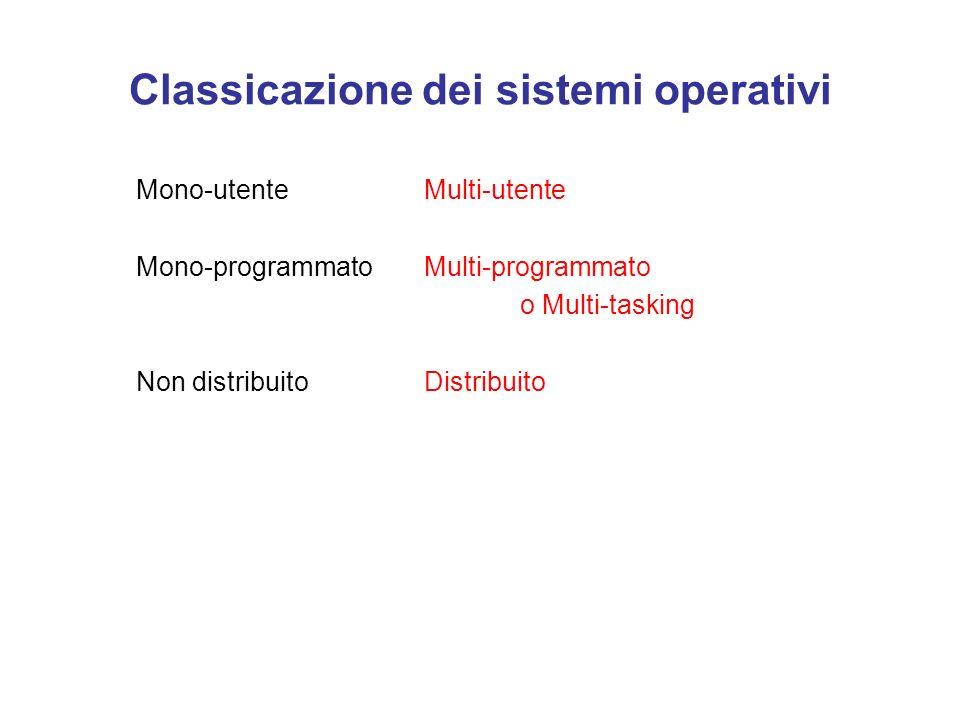 Classicazione dei sistemi operativi