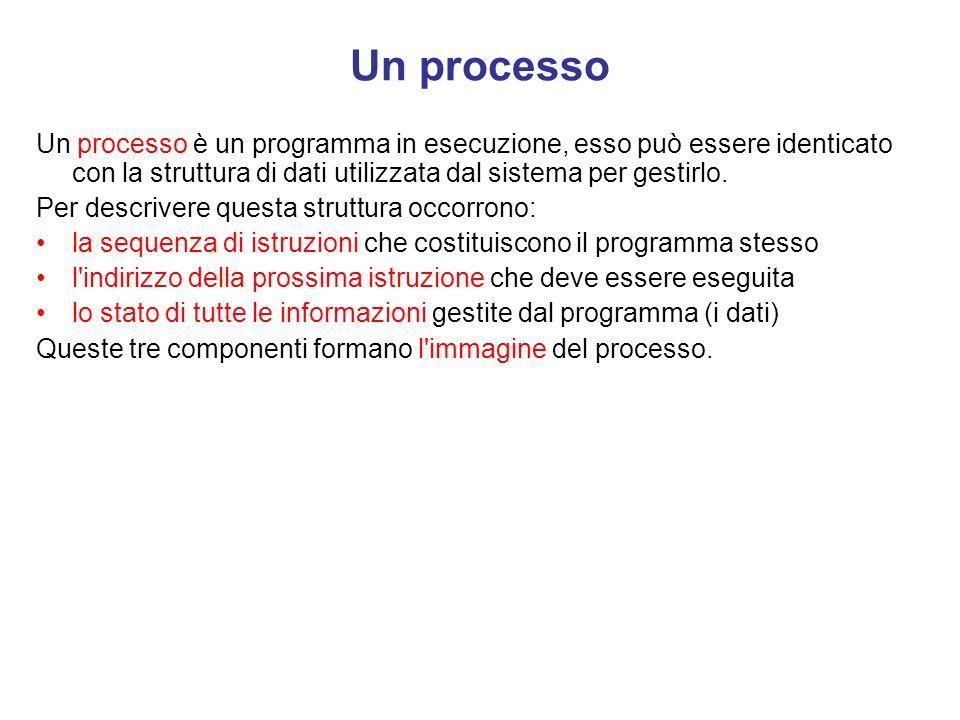 Un processo Un processo è un programma in esecuzione, esso può essere identicato con la struttura di dati utilizzata dal sistema per gestirlo.
