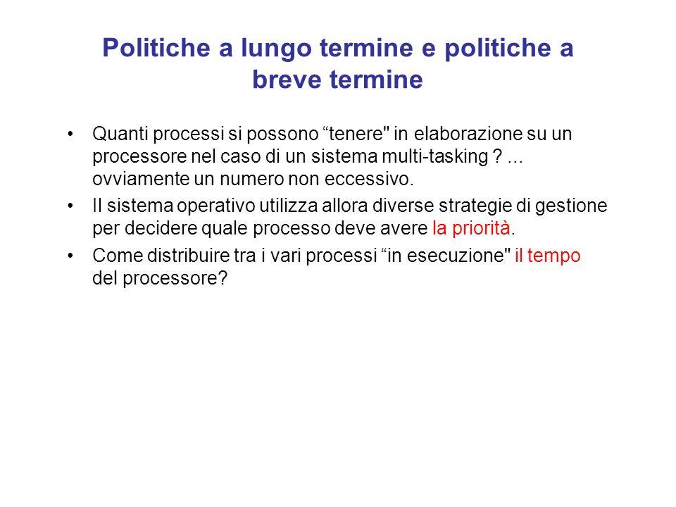 Politiche a lungo termine e politiche a breve termine