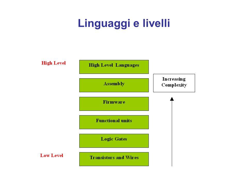 Linguaggi e livelli