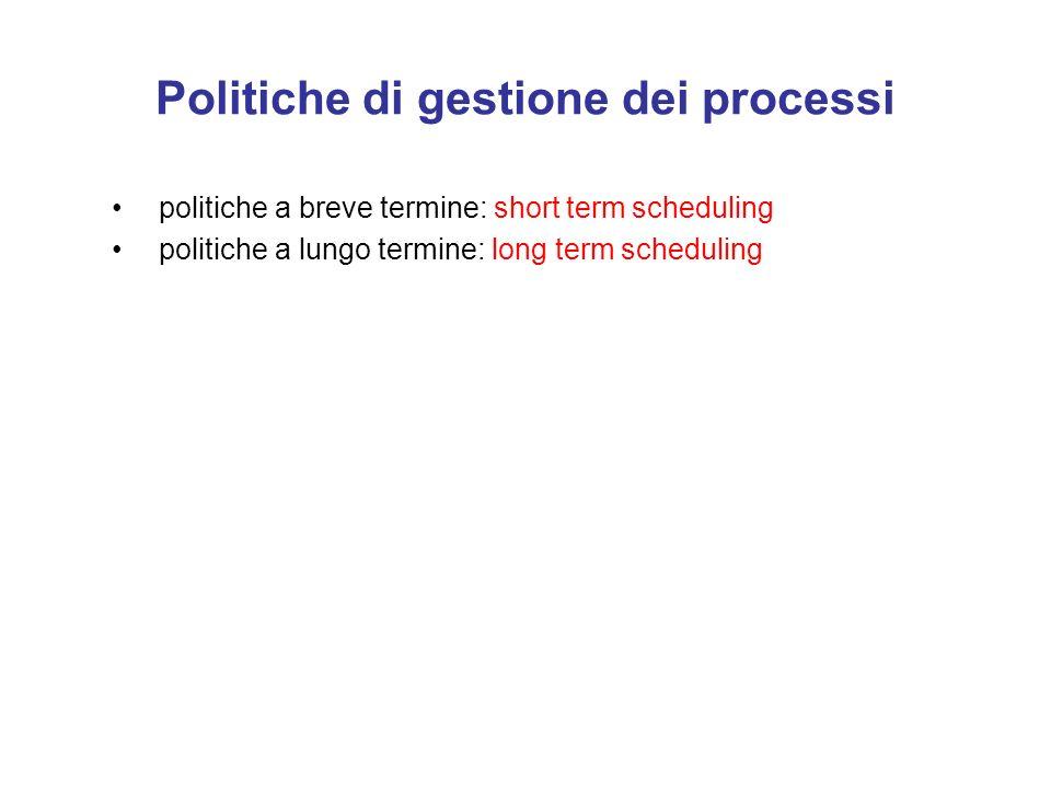 Politiche di gestione dei processi