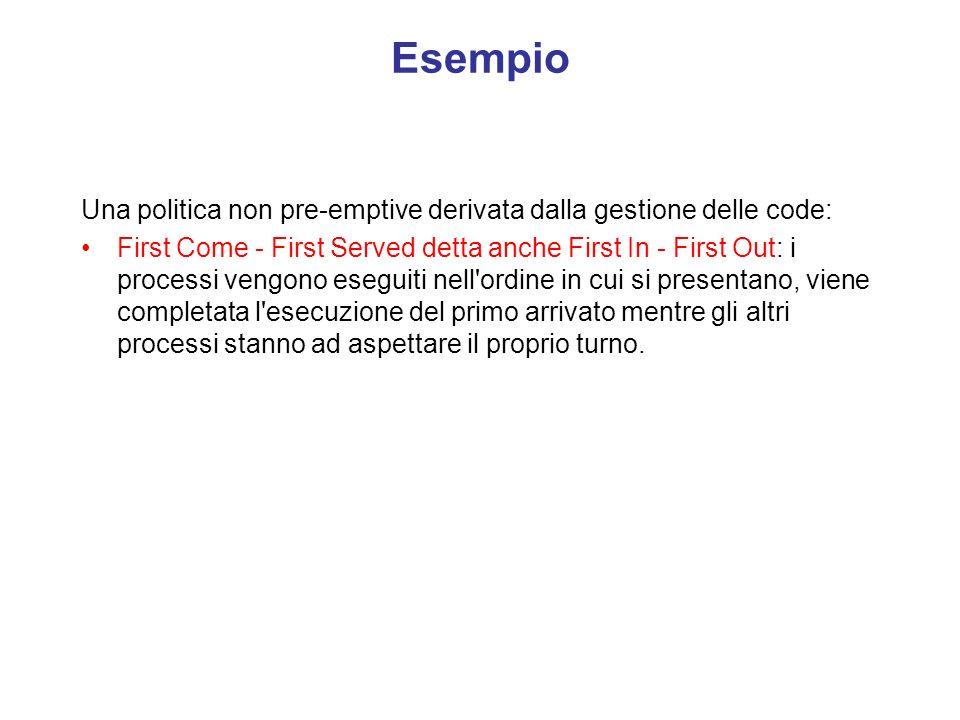 EsempioUna politica non pre-emptive derivata dalla gestione delle code: