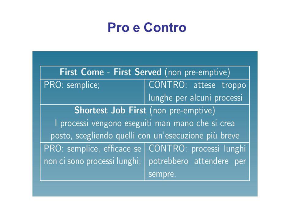 Pro e Contro