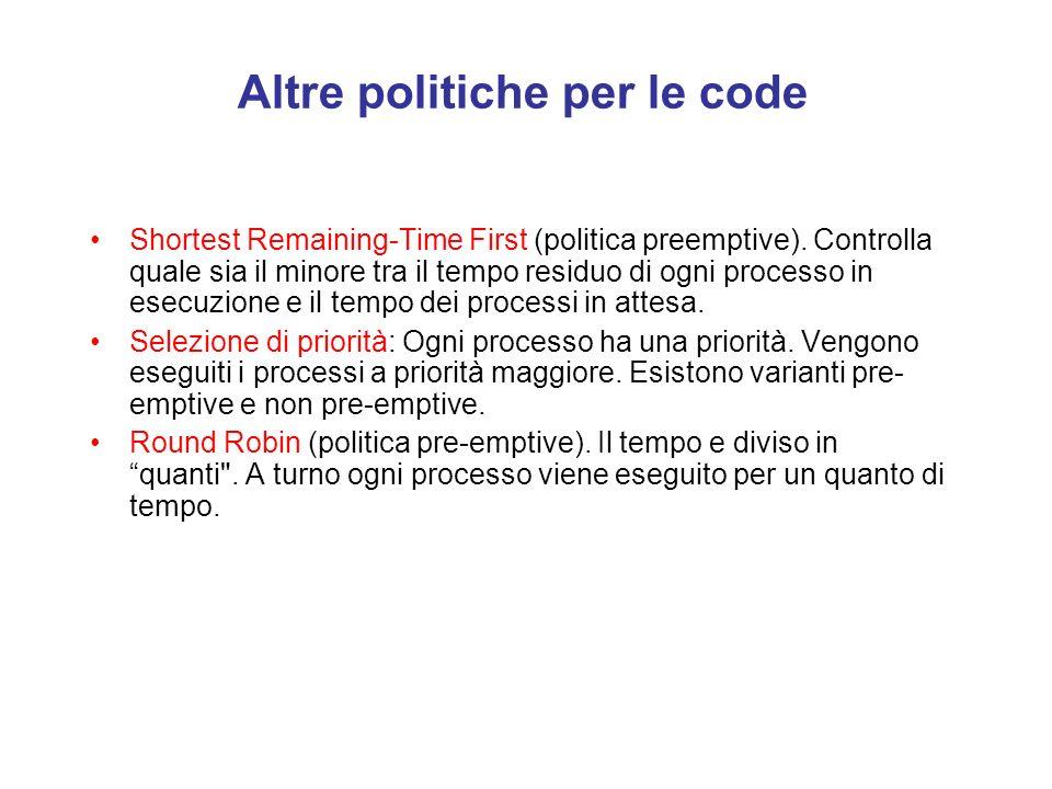 Altre politiche per le code
