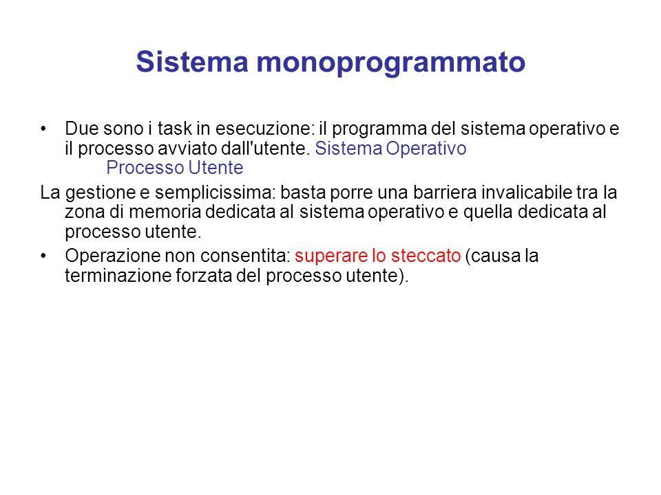 Sistema monoprogrammato