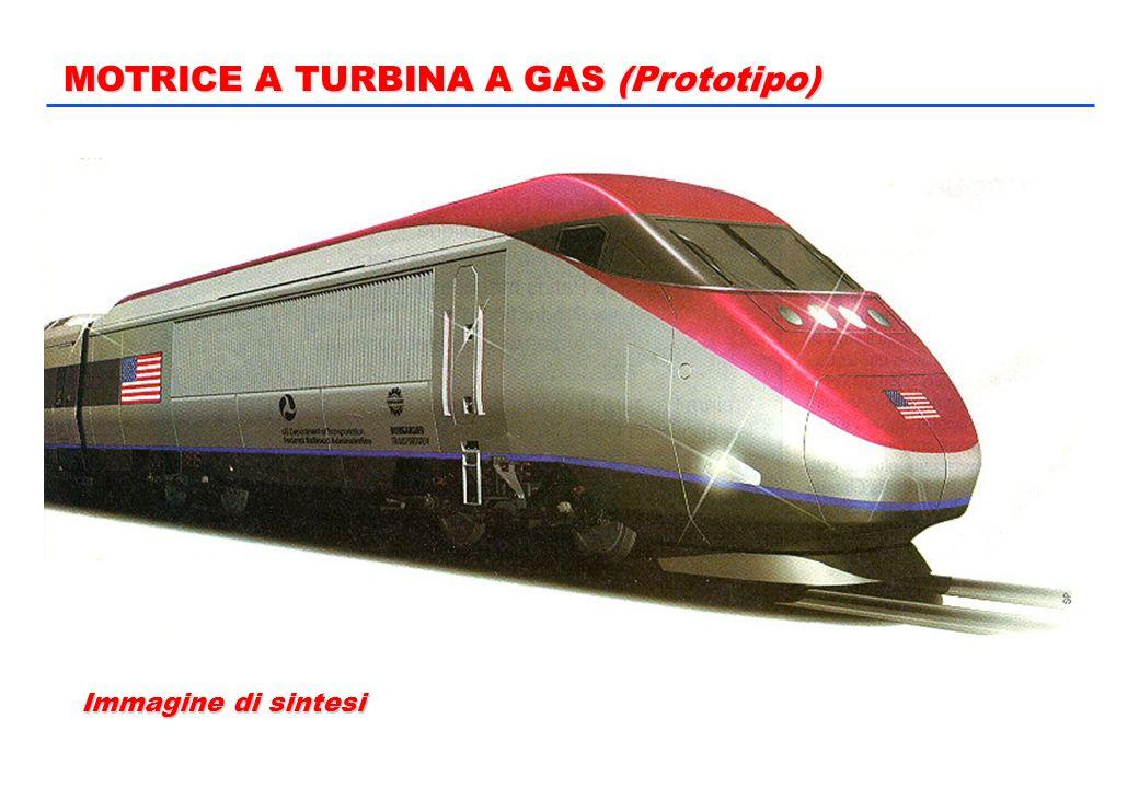 MOTRICE A TURBINA A GAS (Prototipo)