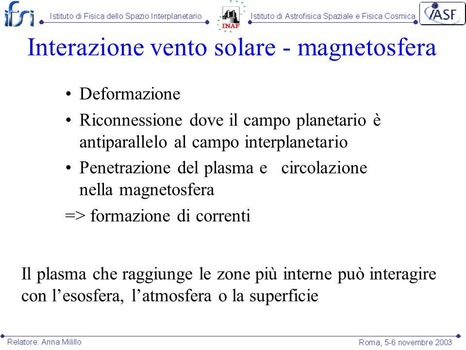 Interazione vento solare - magnetosfera