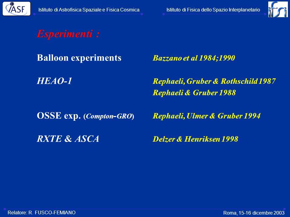 Balloon experiments Bazzano et al 1984;1990