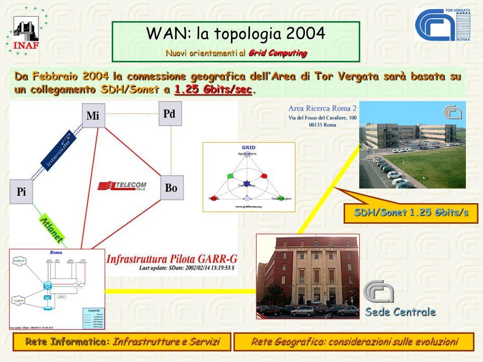 WAN: la topologia 2004 Nuovi orientamenti al Grid Computing.
