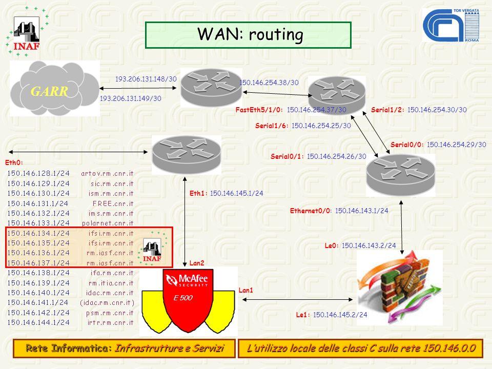 WAN: routing GARR Rete Informatica: Infrastrutture e Servizi