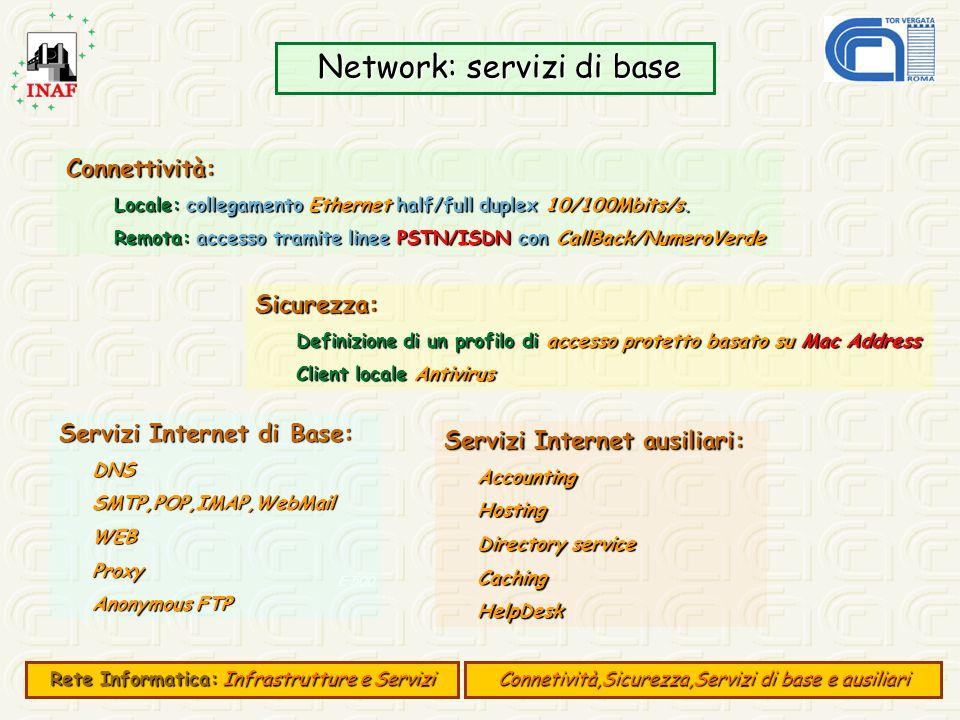 Network: servizi di base