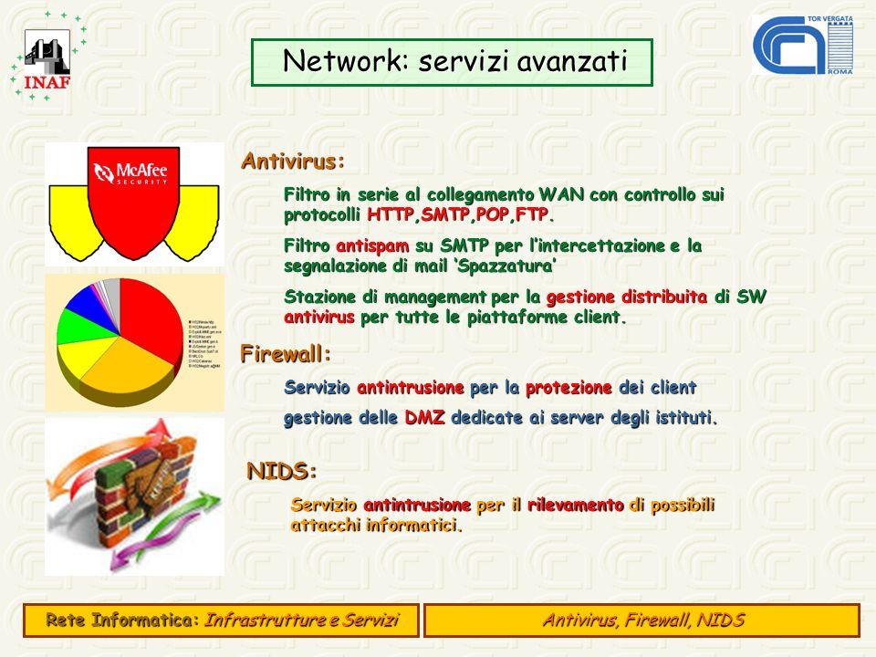 Network: servizi avanzati