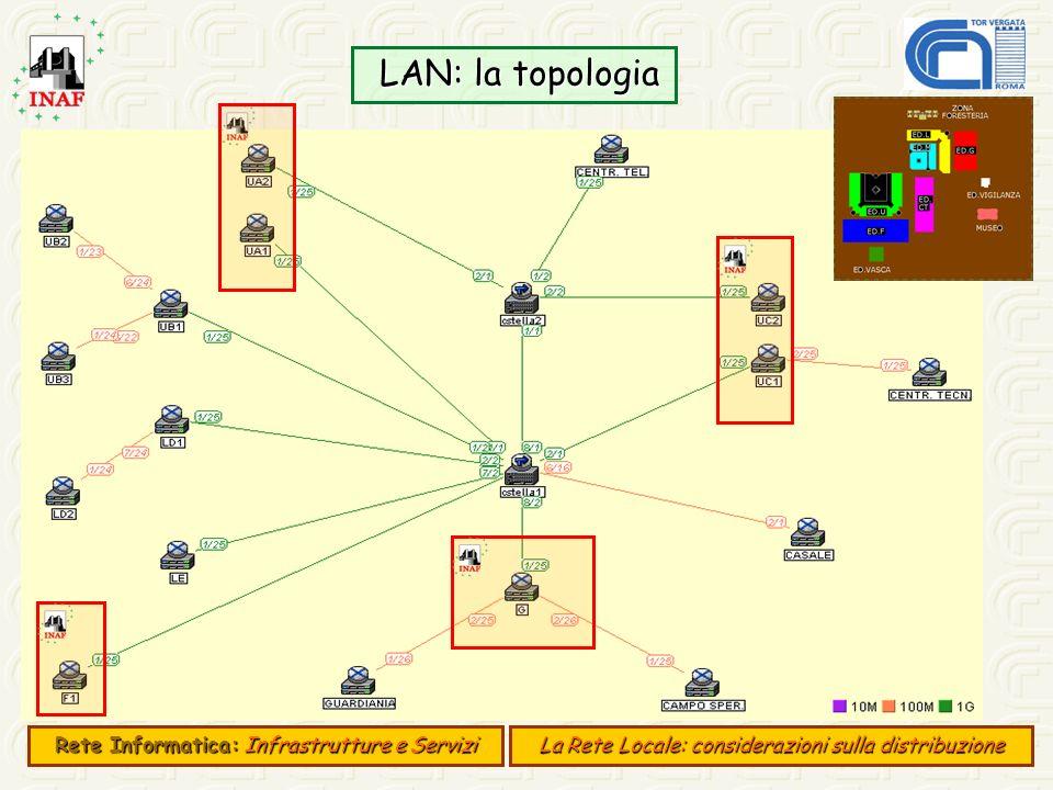LAN: la topologia Rete Informatica: Infrastrutture e Servizi