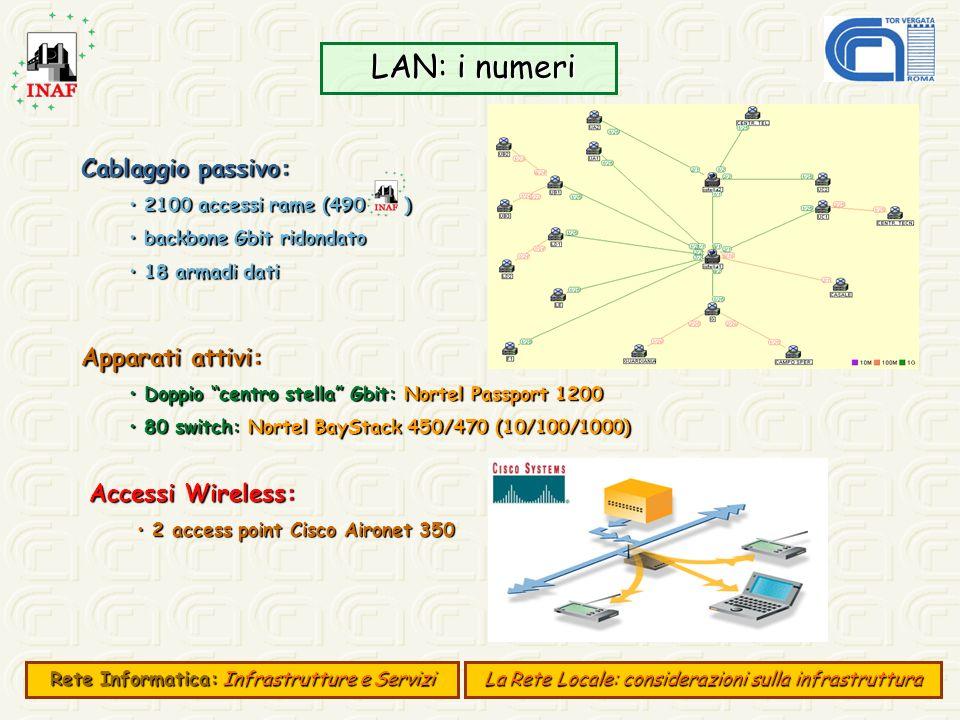 LAN: i numeri Cablaggio passivo: Apparati attivi: Accessi Wireless: