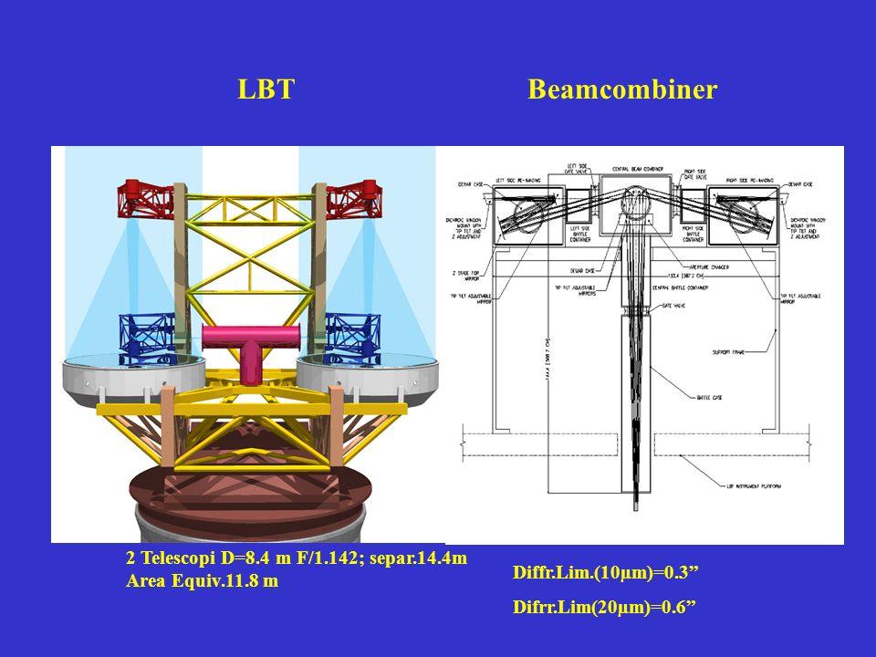 LBT TELESCOPE LBT Beamcombiner