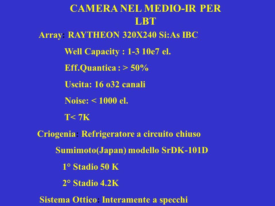 CAMERA NEL MEDIO-IR PER LBT