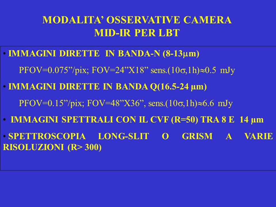 MODALITA' OSSERVATIVE CAMERA MID-IR PER LBT