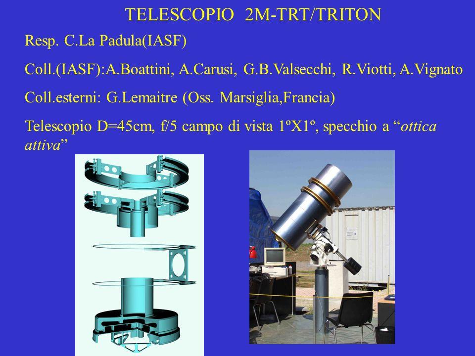 TELESCOPIO 2M-TRT/TRITON
