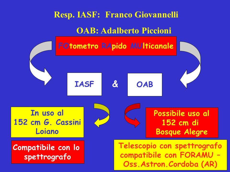 Resp. IASF: Franco Giovannelli OAB: Adalberto Piccioni