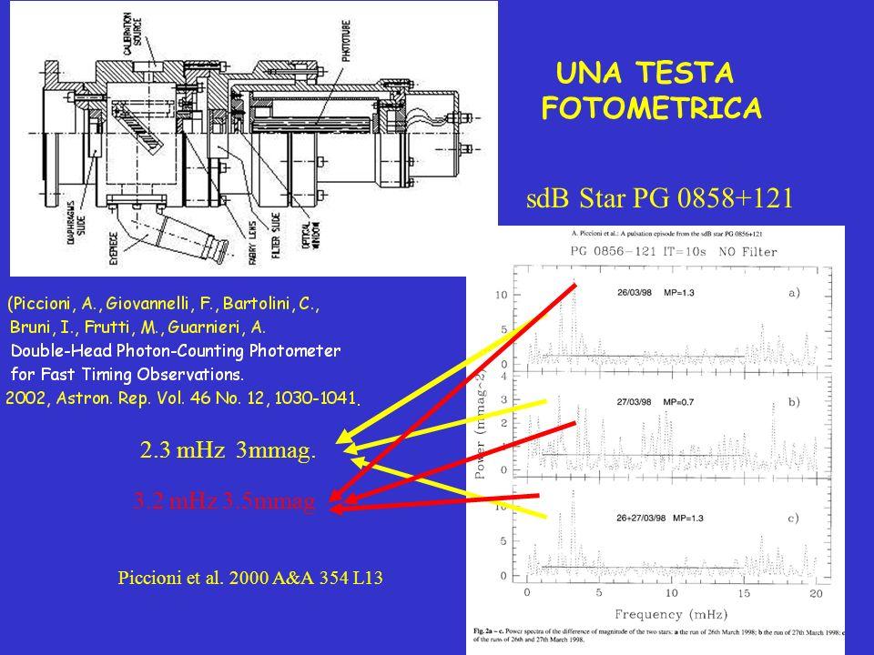 UNA TESTA FOTOMETRICA sdB Star PG 0858+121 2.3 mHz 3mmag.