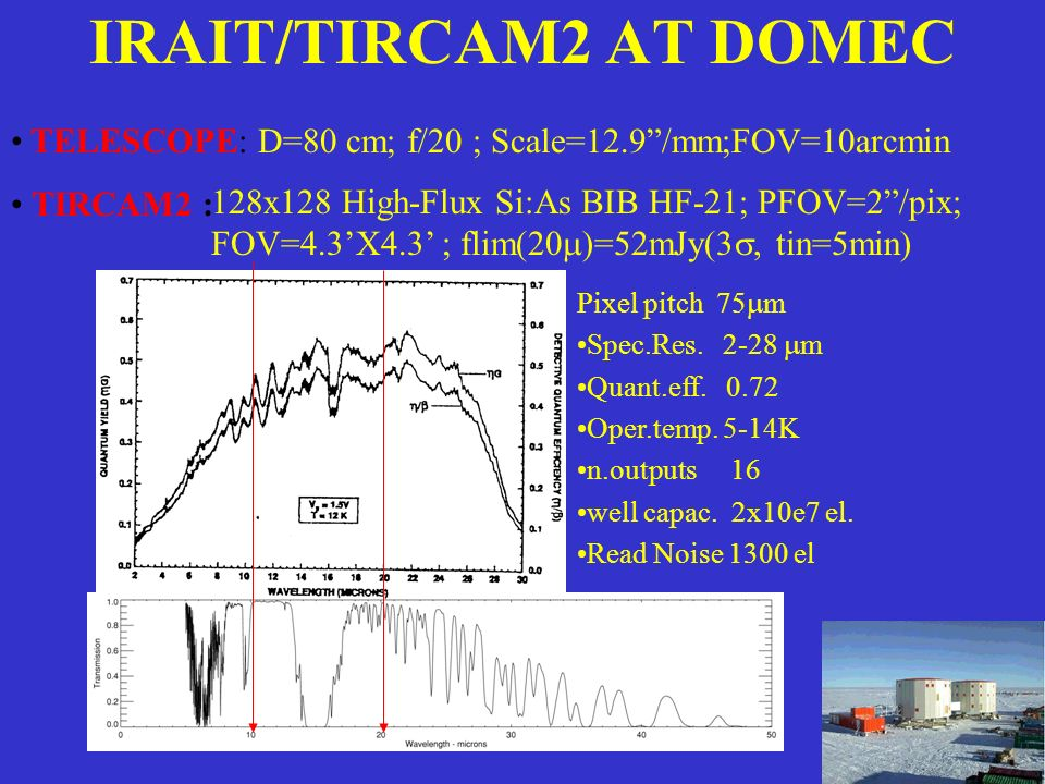 IRAIT/TIRCAM2 AT DOMEC TELESCOPE: D=80 cm; f/20 ; Scale=12.9 /mm;FOV=10arcmin. TIRCAM2 :