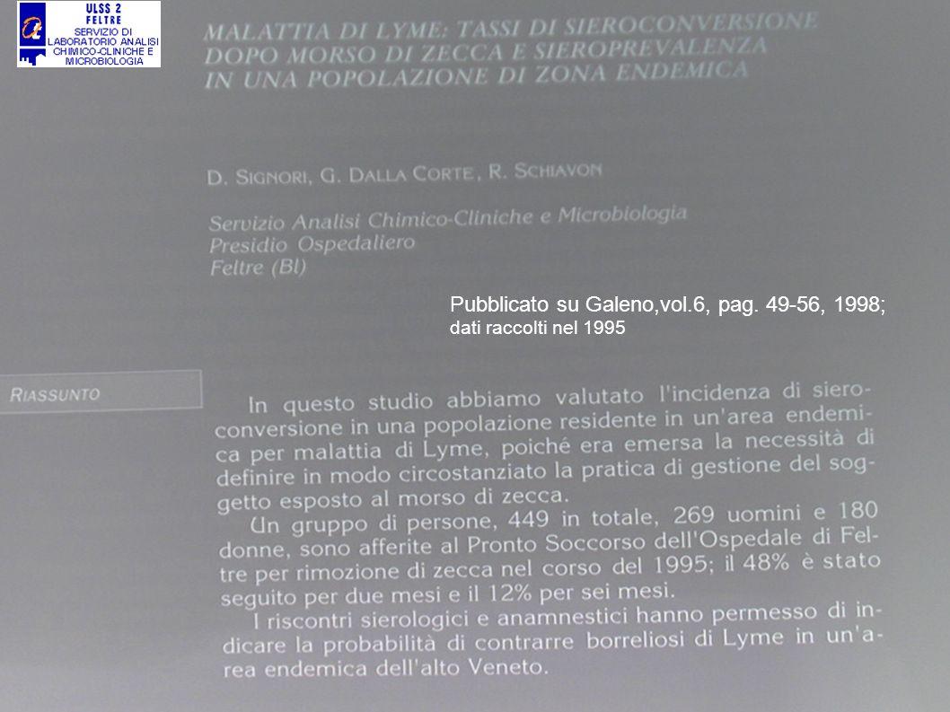 Pubblicato su Galeno,vol.6, pag. 49-56, 1998;