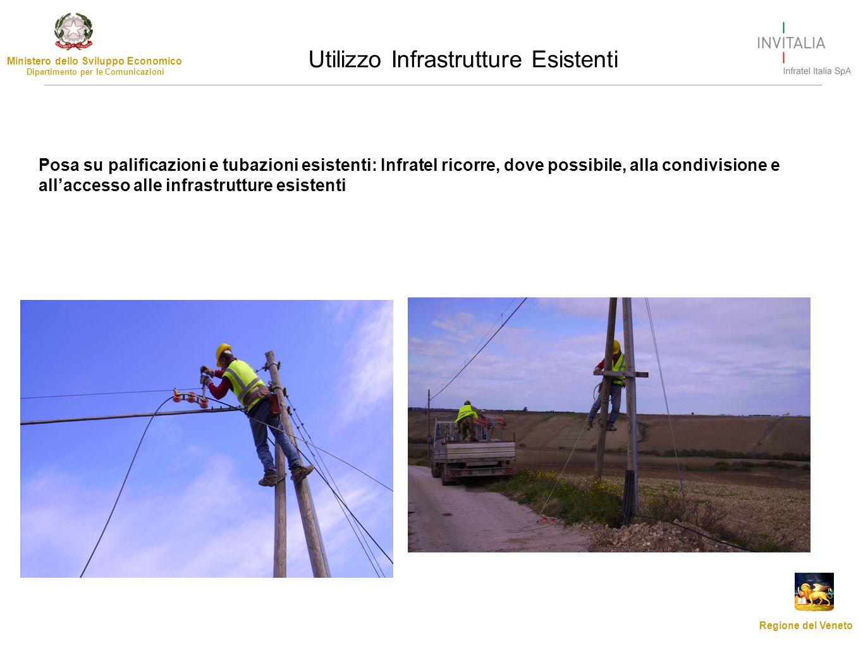 Utilizzo Infrastrutture Esistenti
