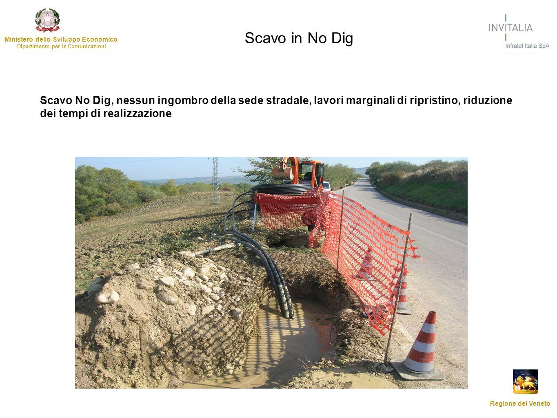 Scavo in No Dig Scavo No Dig, nessun ingombro della sede stradale, lavori marginali di ripristino, riduzione dei tempi di realizzazione.