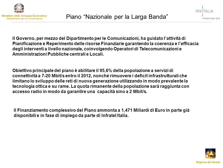 Piano Nazionale per la Larga Banda