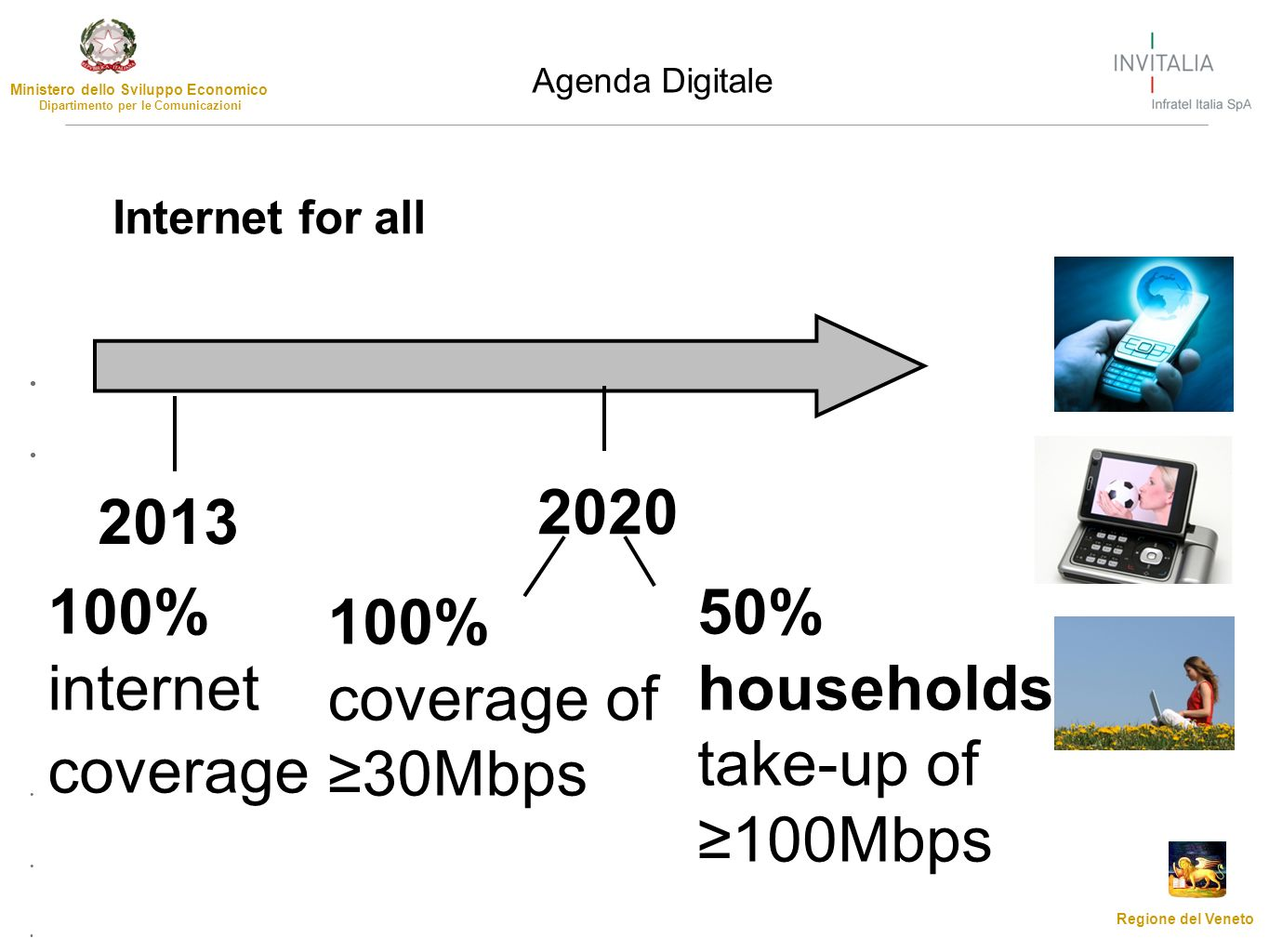 50% households take-up of ≥100Mbps 100% coverage of ≥30Mbps