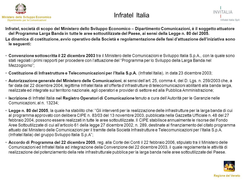 Infratel Italia