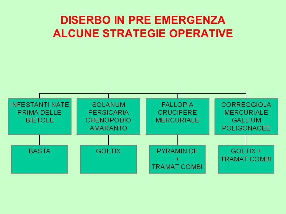 DISERBO IN PRE EMERGENZA ALCUNE STRATEGIE OPERATIVE