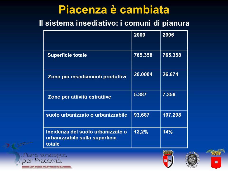 Piacenza è cambiata Il sistema insediativo: i comuni di pianura