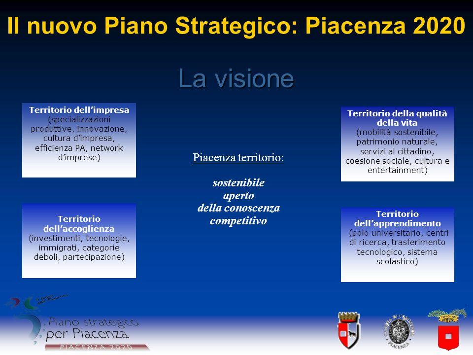 Il nuovo Piano Strategico: Piacenza 2020