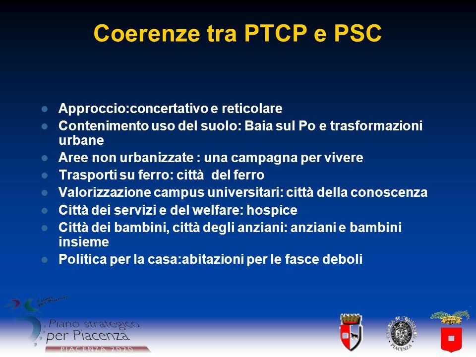 Coerenze tra PTCP e PSC Approccio:concertativo e reticolare