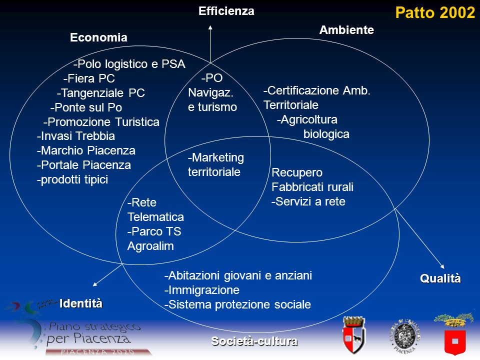 Patto 2002 Efficienza Ambiente Economia -Polo logistico e PSA