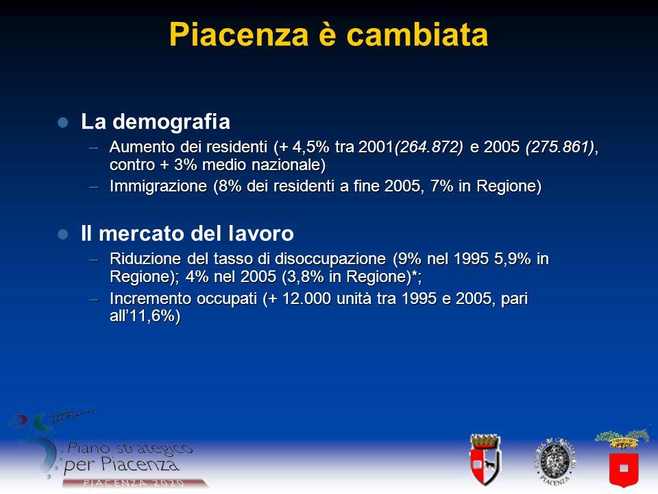 Piacenza è cambiata La demografia Il mercato del lavoro