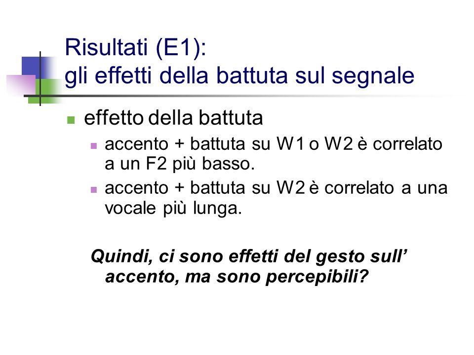 Risultati (E1): gli effetti della battuta sul segnale