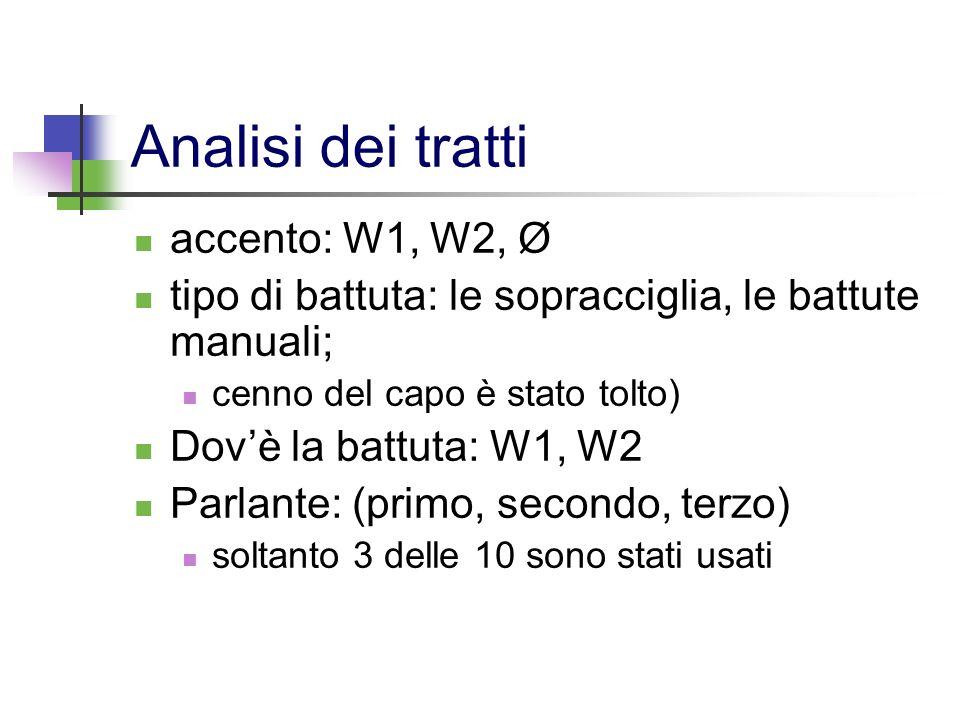 Analisi dei tratti accento: W1, W2, Ø