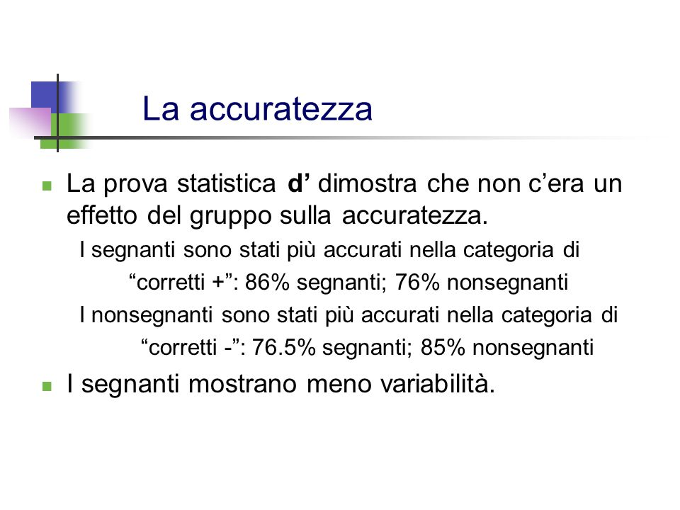 La accuratezza La prova statistica d' dimostra che non c'era un effetto del gruppo sulla accuratezza.