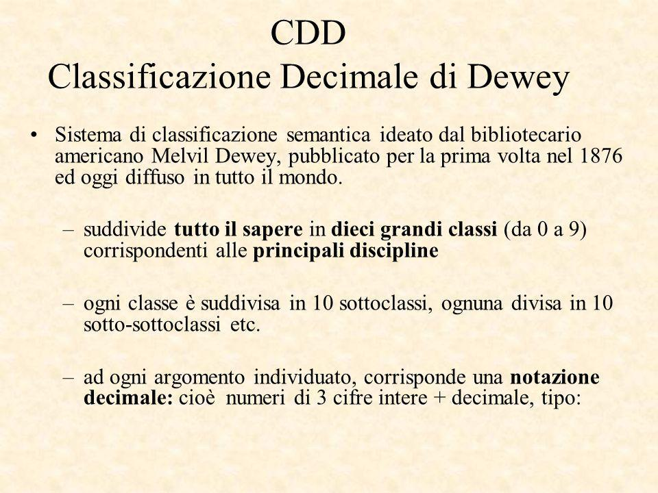 CDD Classificazione Decimale di Dewey