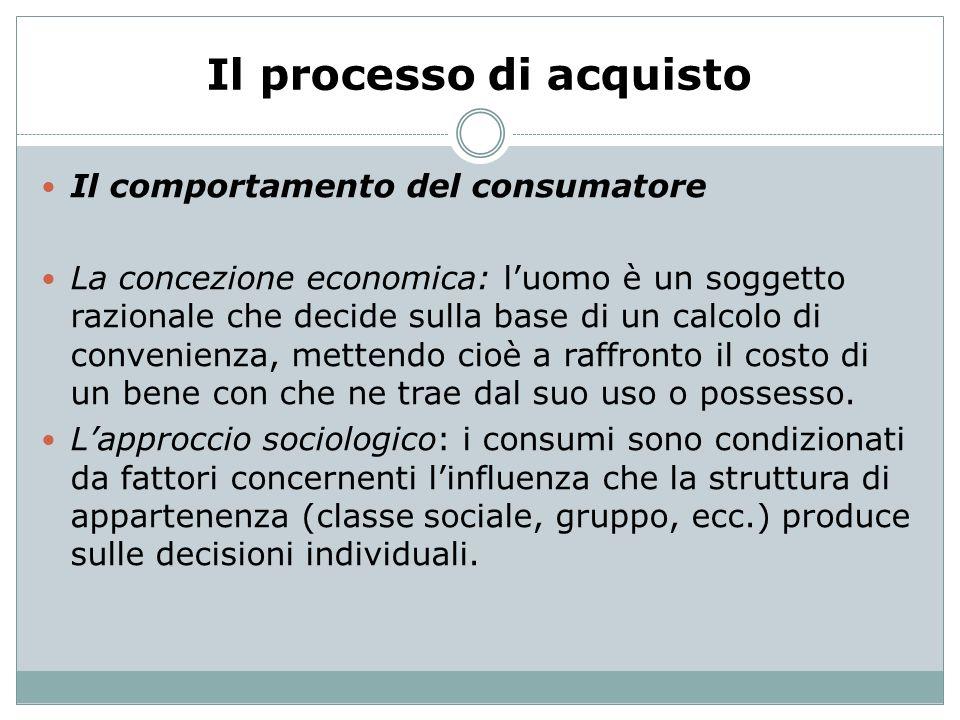 Il processo di acquisto