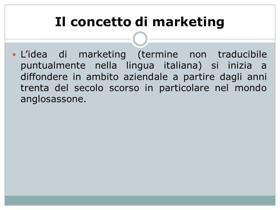 Il concetto di marketing
